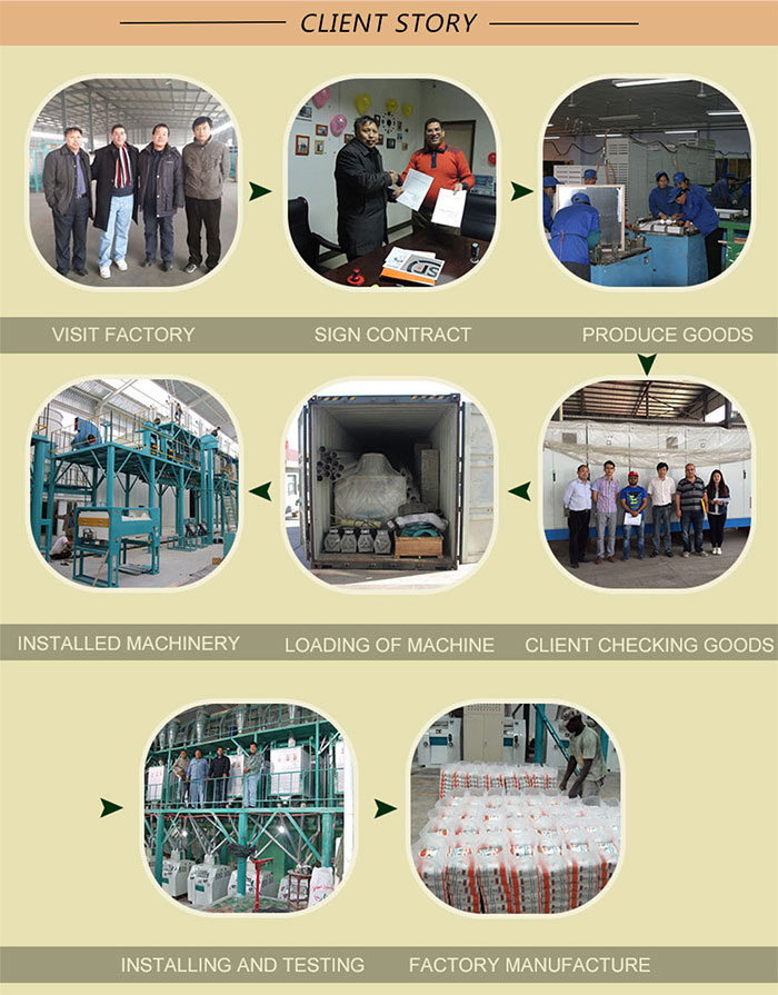maize milling machine cooperation