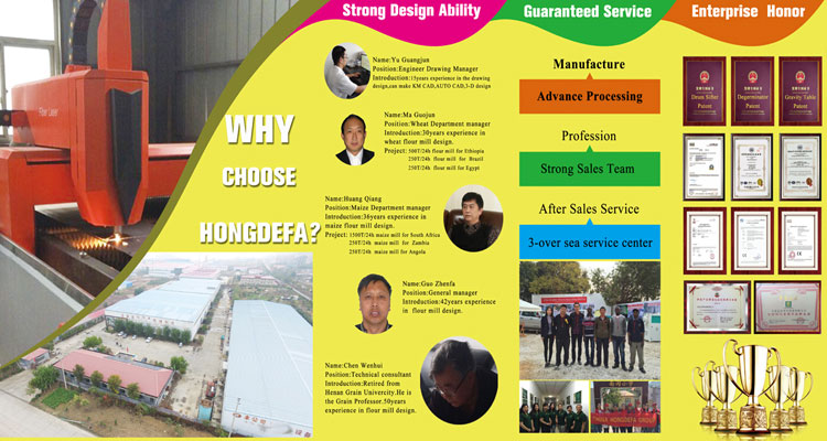 why choose hongdefa machinery?